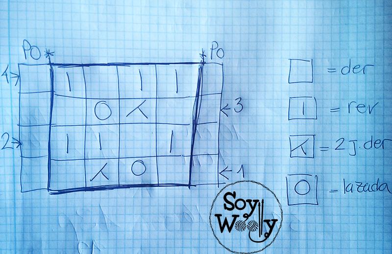Tejer leyendo un dibujo-Soy Woolly