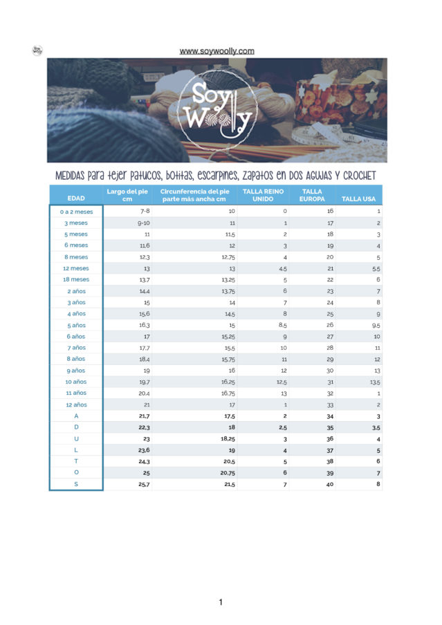 Medidas para tejer patucos-Soy Woolly