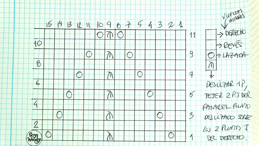 Grafico Punto Calado en Pico para bordes dos agujas tricot